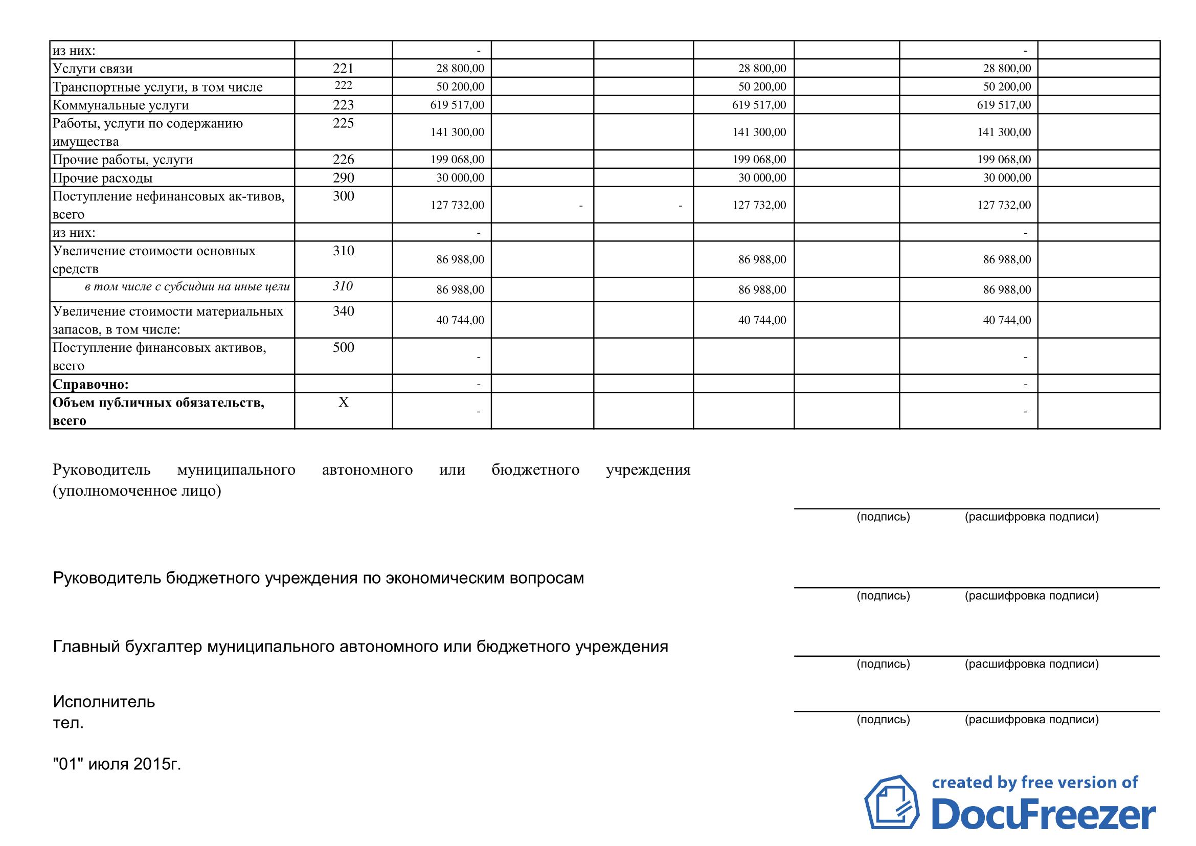 План ФХД на 1.07.15_2