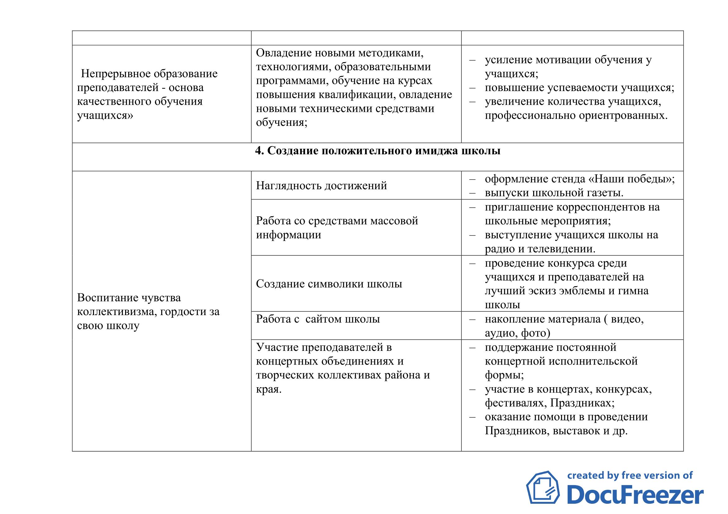 Программа развития ДМШ №2 на 2014- 2017 годы_10