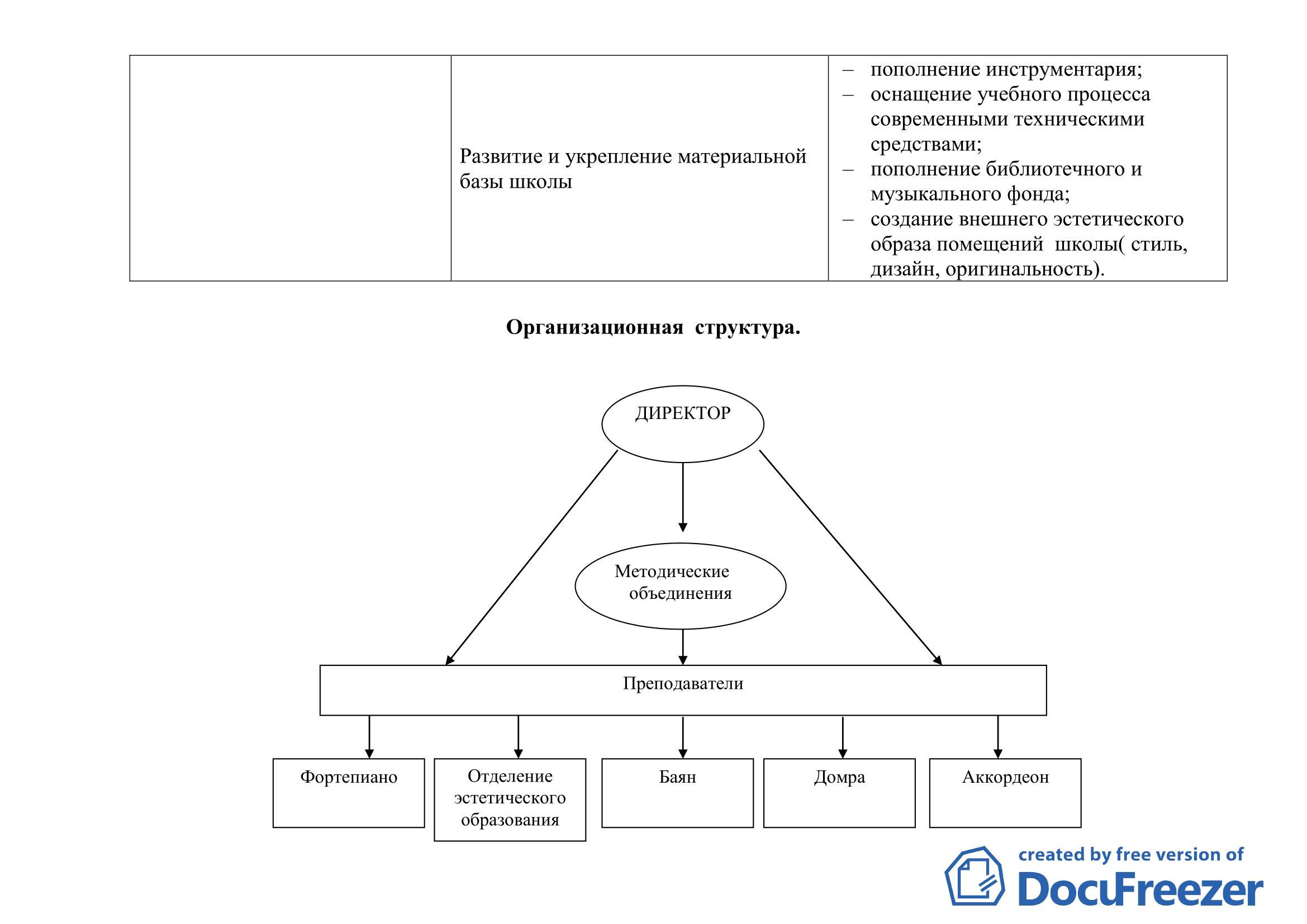 Программа развития ДМШ №2 на 2014- 2017 годы_11