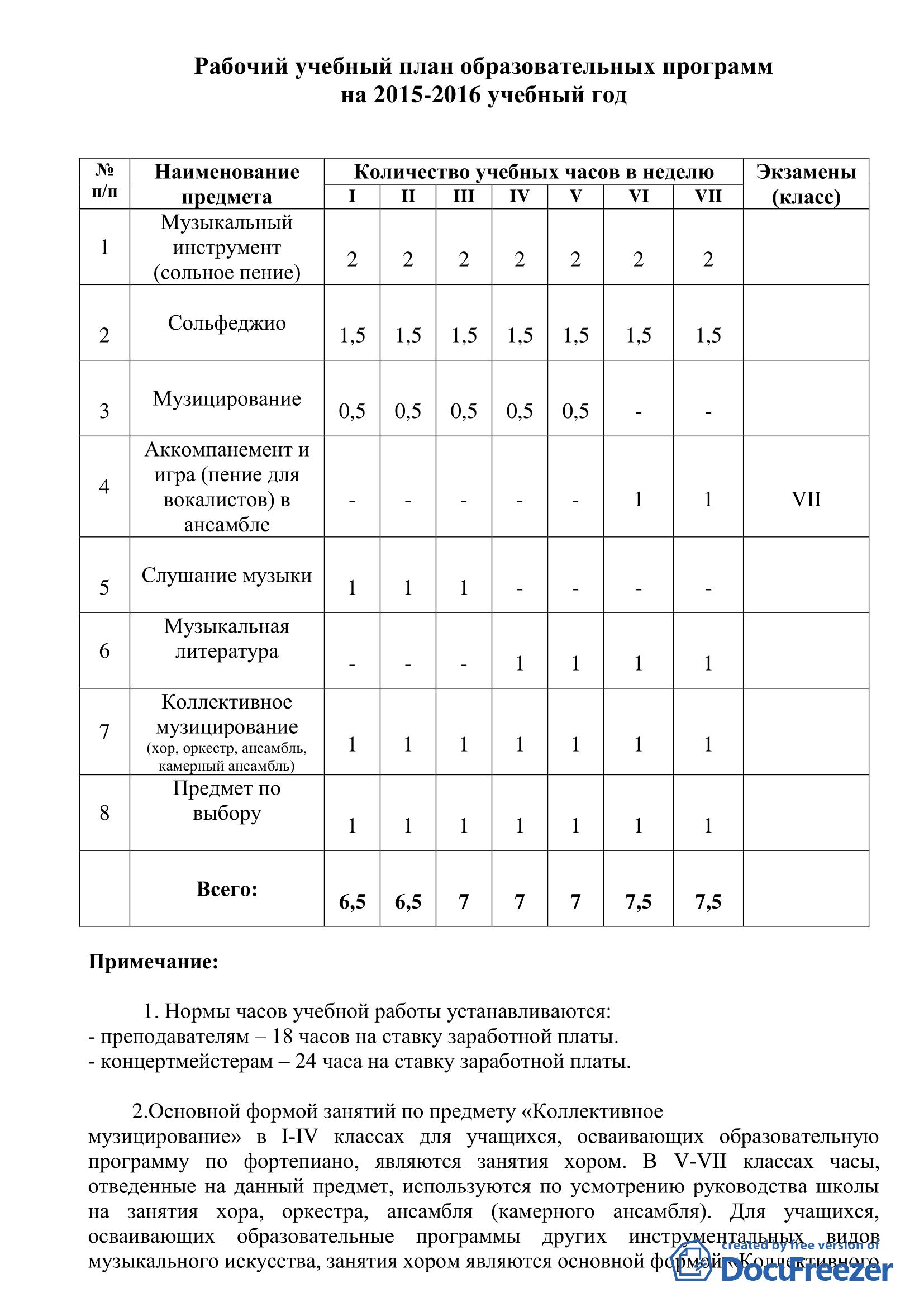 Рабочий учебный  план  на  2015 - 2016 у.г (7 летнего образованиЯ)_3