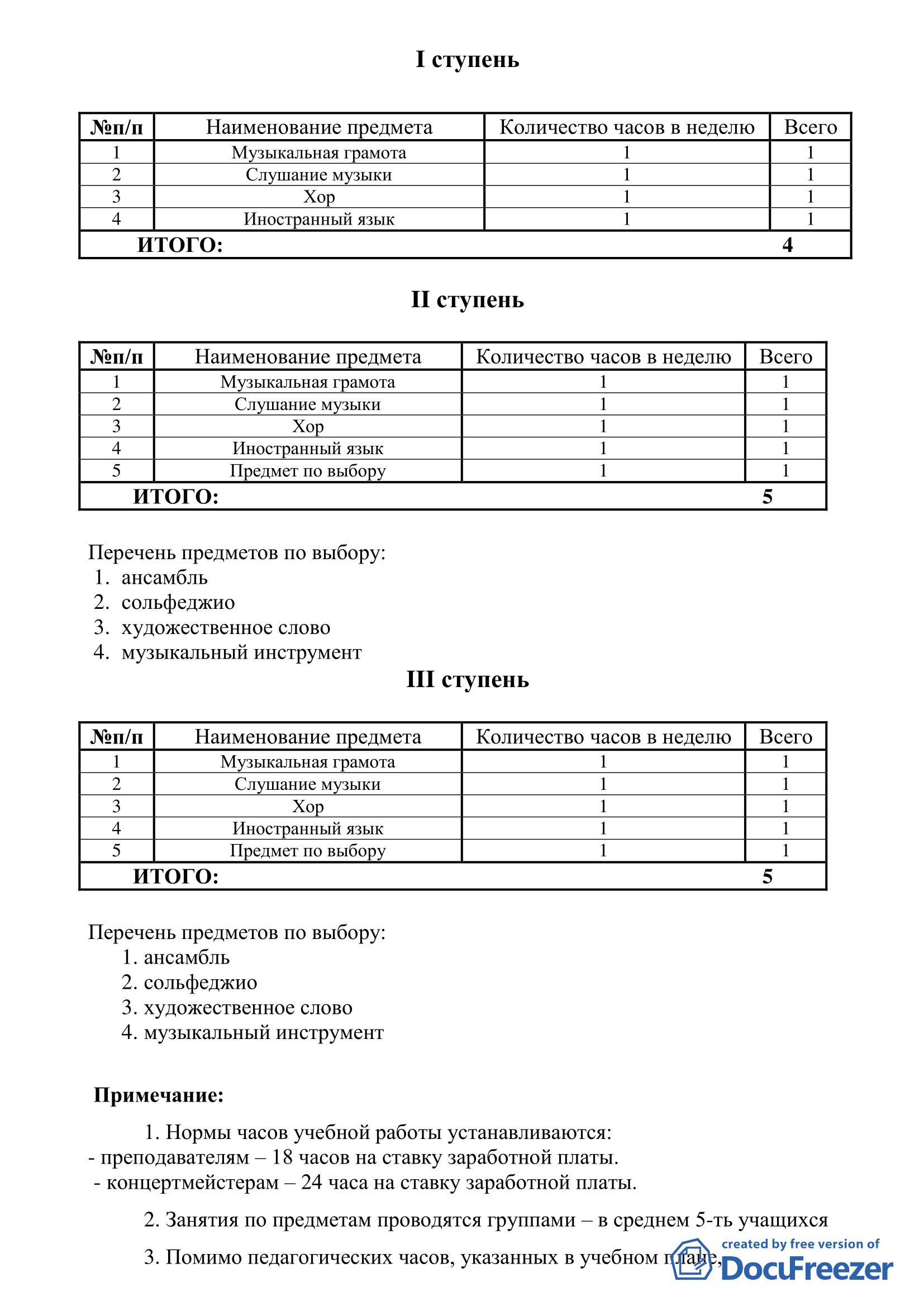 Рабочий учебный план эстет. обр. 2015-2016 уг_3